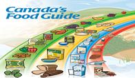 CanadaFoodGuide.fw