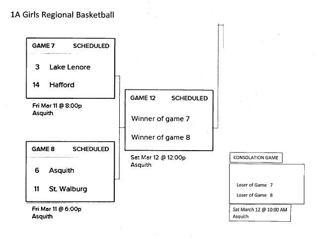 1A regional basketball