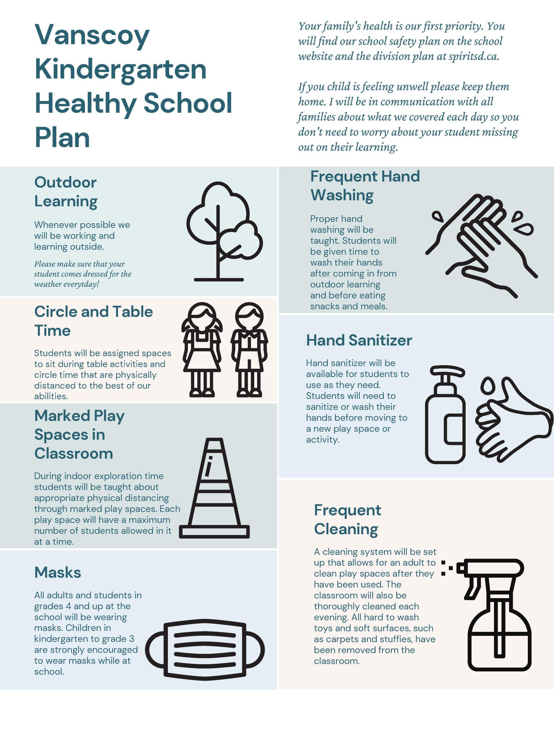 Kindergarten Safe Schools Plan